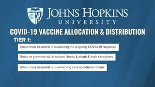 Johns Hopkins releases framework for who should receive COVID-19 vaccines first