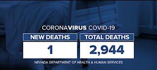 Nevada COVID-19 update for Dec. 26