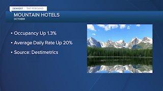 Mountain hotel occupancy & revenue up