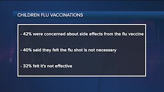 Ask Dr. Nandi: 1 in 3 parents won't get flu shots for their child during COVID-19, study finds