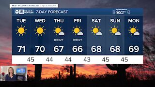 Temperatures dropping into the 60's this week!