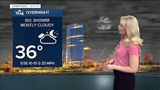 Chance for early showers on Monday