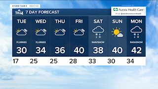 Tuesday is cloudy with highs near 30