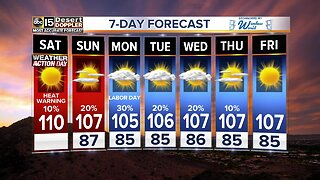 Excessive heat continues with slight rain chance this weekend