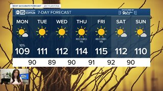 MOST ACCURATE FORECAST: Record heat possible this week!