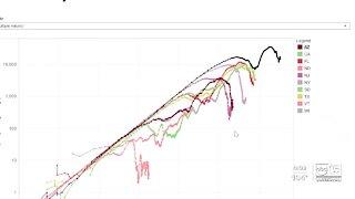 Arizona COVID-19 data trends