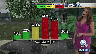 Latest South Florida Weather - August 3, 2019