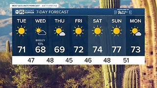 Sunny and dry ahead of another storm system