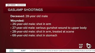Details on victims in Gaslamp shooting emerge