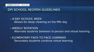 DPI issues guidelines for reopening schools, districts
