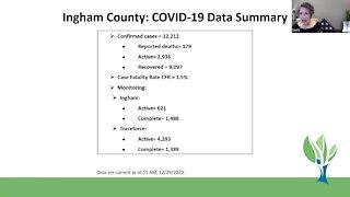 Ingham County Health Department Coronavirus Briefing - 12/29/20