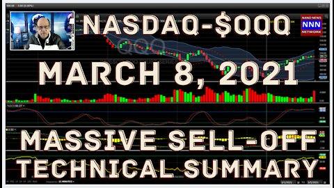 Nasdaq QQQ another massive sell-off Mar 8, 2021 - NIK NIKAM