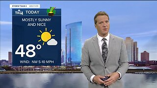 Milwaukee weather Tuesday: Mostly sunny and nice