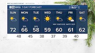 FORECAST: Rain chances coming ahead of NYE