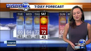 Much cooler, with showers likely in Denver Tuesday