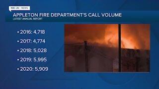 Appleton Fire Department call volume