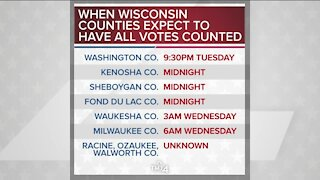 SE Wisconsin deadlines for counting absentee ballots