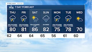 Chance of showers Wednesday evening with lows in the 60s