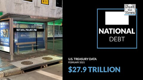 House on the verge of passing $1.9 trillion COVID stimulus bill as debt climbs to $28 trillion