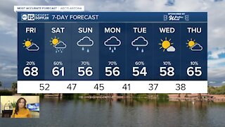 WHAT TO EXPECT: Storm chances continue through the weekend, into next week