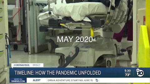 Timeline: How the pandemic unfolded in San Diego