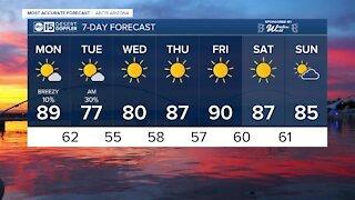 MOST ACCURATE FORECAST: Rain chances return as temperatures dip