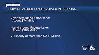Idaho Land Board denies Trident request to reconsider McCall land exchange proposal