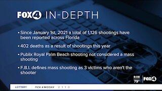 Gun violence trend in Florida