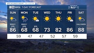 FORECAST: Sunday will bring cooler temperatures with slight rain chances overnight