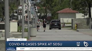 COVID-19 cases spike at SDSU