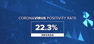 Nevada COVID-19 update for Dec. 9