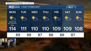 FORECAST: Dangerously hot weekend!