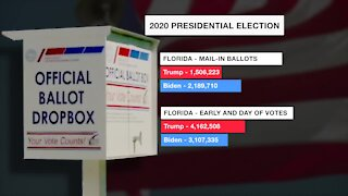 New Florida elections law tightens rules on mail-in ballots