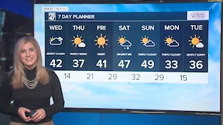 Today's Forecast: Mostly cloudy to partly sunny with above average temperatures