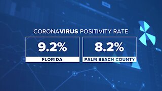 Florida ranks high as U.S. sets another record for daily COVID deaths