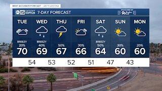 Rain chances finally return!