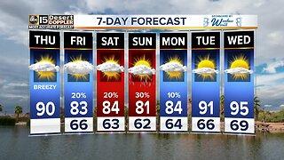 Warmer, drier Thursday but rain chances later