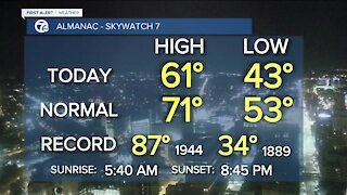 7 First Alert Forecast 11 p.m. Update, Saturday, May 29