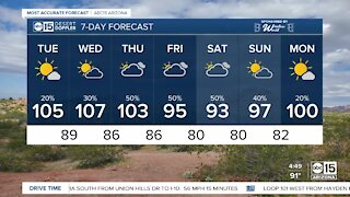 Slight chance for storms Tuesday