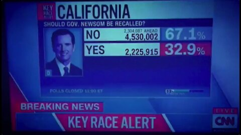 351,709 Larry Elder Votes VANISH on CNN