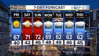 Beautiful weather heading into the weekend around the Valley