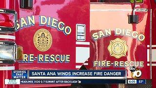 Fire danger elevated as Santa Ana winds swirl around county