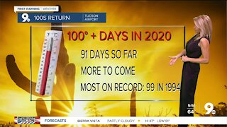 The warming trend begins
