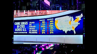 Violent Crime Spiking In America's Major Democrat Controlled Cities, Cities With Strict Gun Control
