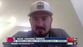 Mask wearing data