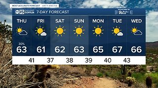 Rain chances in Thursday's forecast