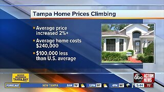Tampa home prices climbing