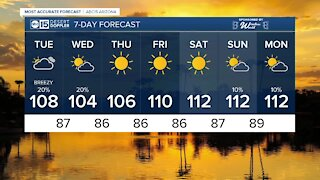 Temperatures dropping as chances for rain return