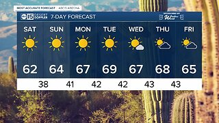 FORECAST: Chilly start to the weekend