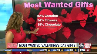 Most wanted Valentine's Day gifts